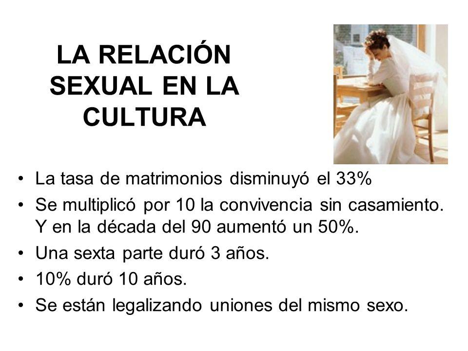 LA RELACIÓN SEXUAL EN LA CULTURA