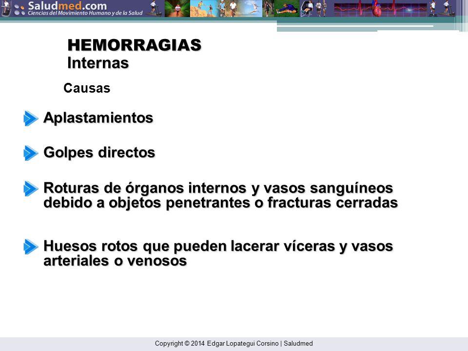 HEMORRAGIAS Internas Aplastamientos Golpes directos