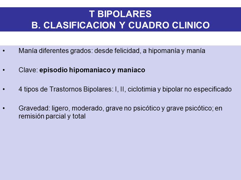 T BIPOLARES B. CLASIFICACION Y CUADRO CLINICO