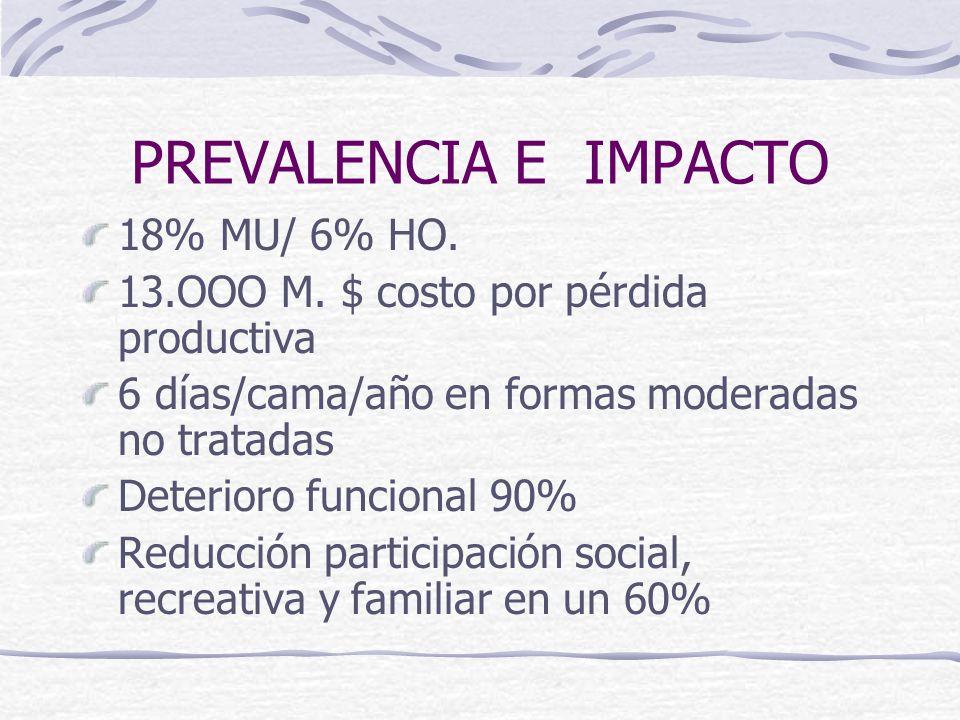 PREVALENCIA E IMPACTO 18% MU/ 6% HO.
