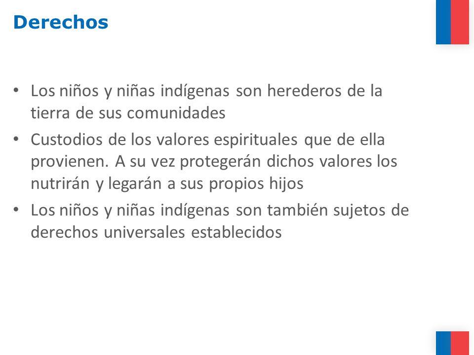 Derechos Los niños y niñas indígenas son herederos de la tierra de sus comunidades.