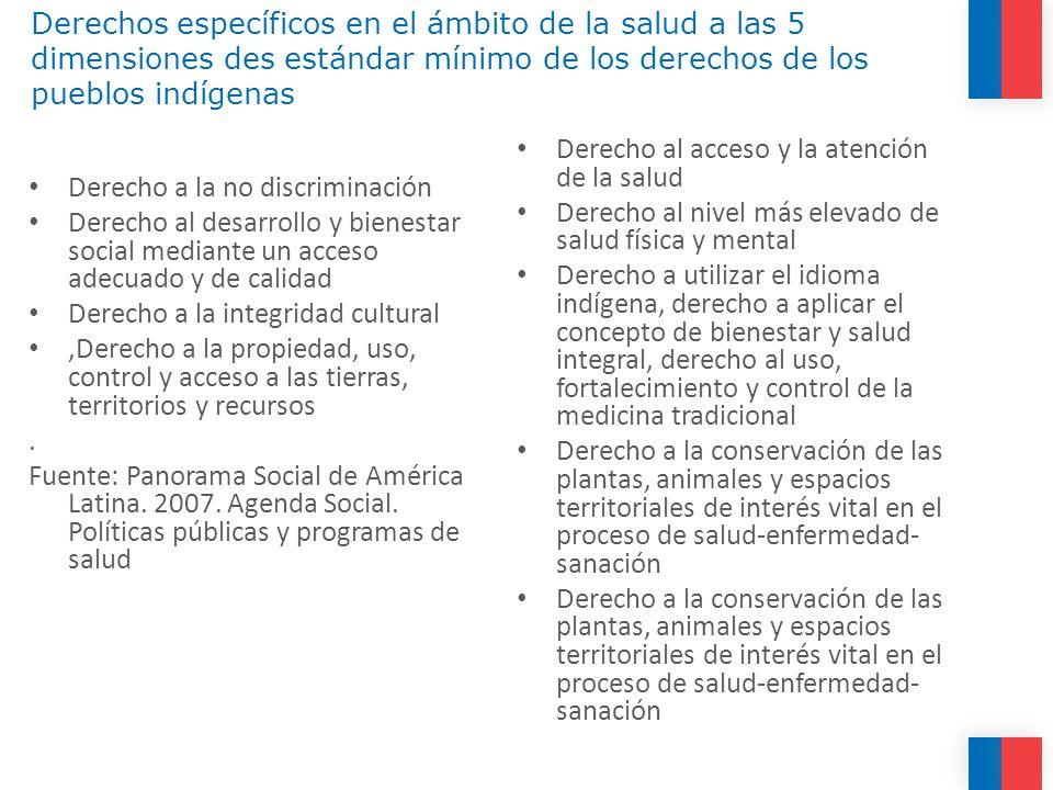 Derechos específicos en el ámbito de la salud a las 5 dimensiones des estándar mínimo de los derechos de los pueblos indígenas