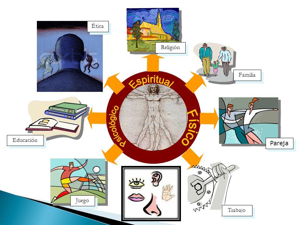 Espiritual Psicológico Físico Ética Religión Familia Educación Pareja