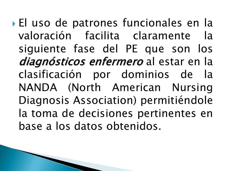 El uso de patrones funcionales en la valoración facilita claramente la siguiente fase del PE que son los diagnósticos enfermero al estar en la clasificación por dominios de la NANDA (North American Nursing Diagnosis Association) permitiéndole la toma de decisiones pertinentes en base a los datos obtenidos.