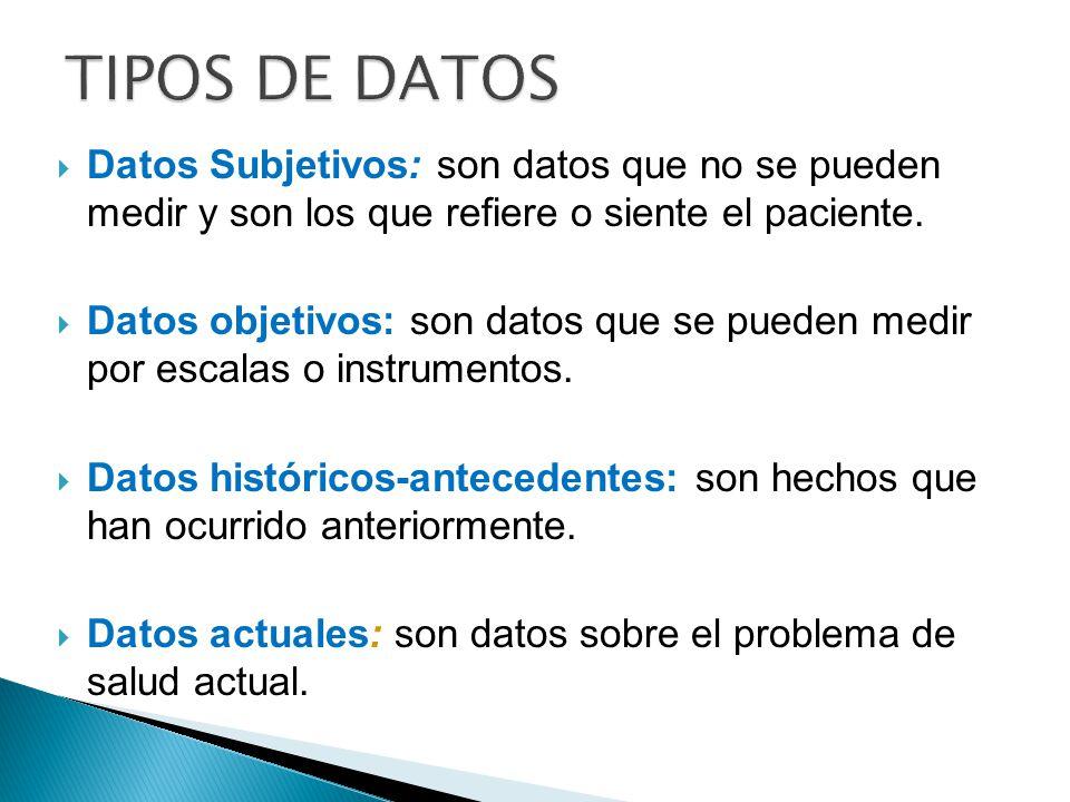 TIPOS DE DATOS Datos Subjetivos: son datos que no se pueden medir y son los que refiere o siente el paciente.