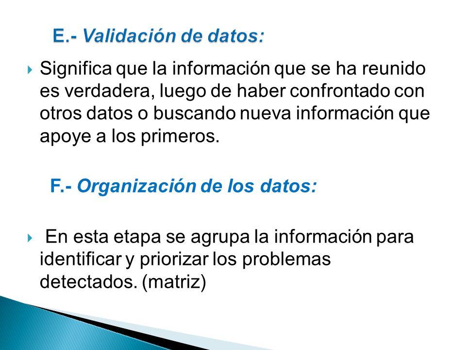 E.- Validación de datos: