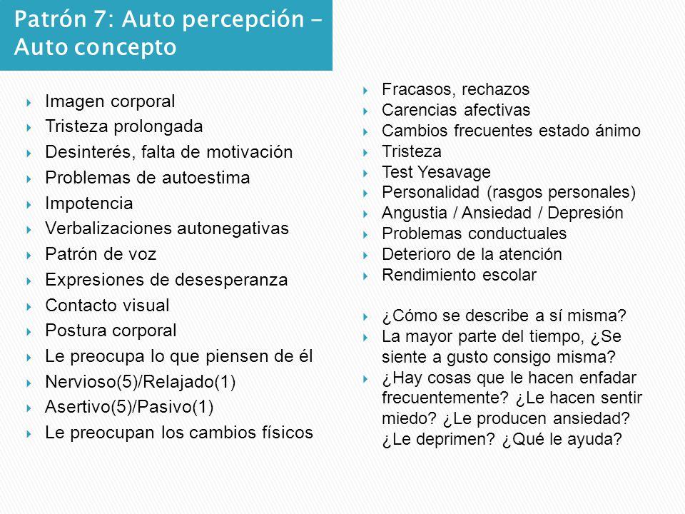 Patrón 7: Auto percepción - Auto concepto