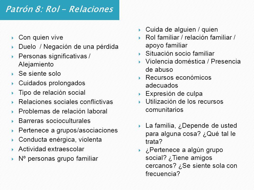 Patrón 8: Rol - Relaciones