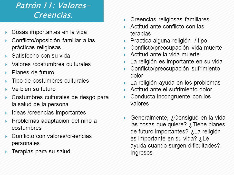 Patrón 11: Valores- Creencias.