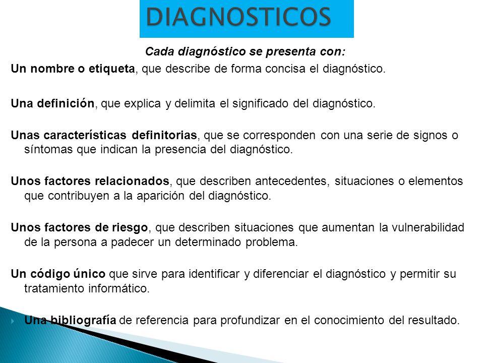 Cada diagnóstico se presenta con: