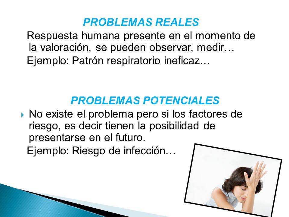 PROBLEMAS POTENCIALES