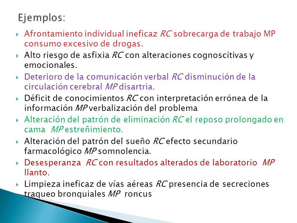 Ejemplos: Afrontamiento individual ineficaz RC sobrecarga de trabajo MP consumo excesivo de drogas.