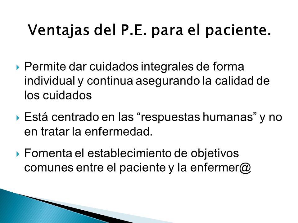 Ventajas del P.E. para el paciente.