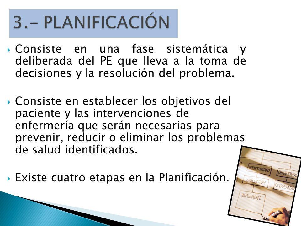 3.- PLANIFICACIÓN Consiste en una fase sistemática y deliberada del PE que lleva a la toma de decisiones y la resolución del problema.