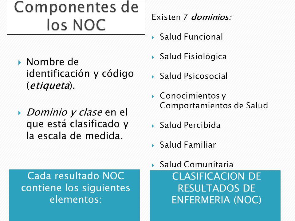 Componentes de los NOC Nombre de identificación y código (etiqueta).