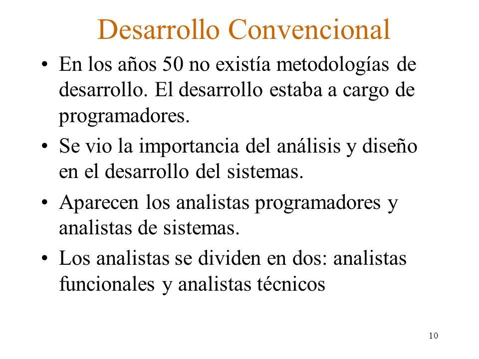 Desarrollo Convencional