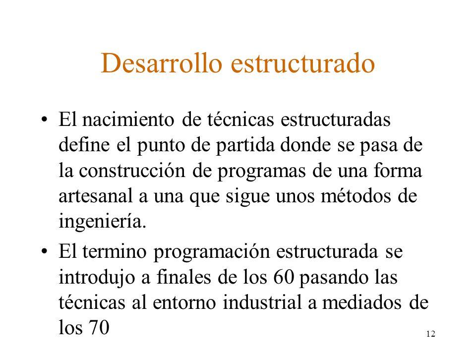 Desarrollo estructurado