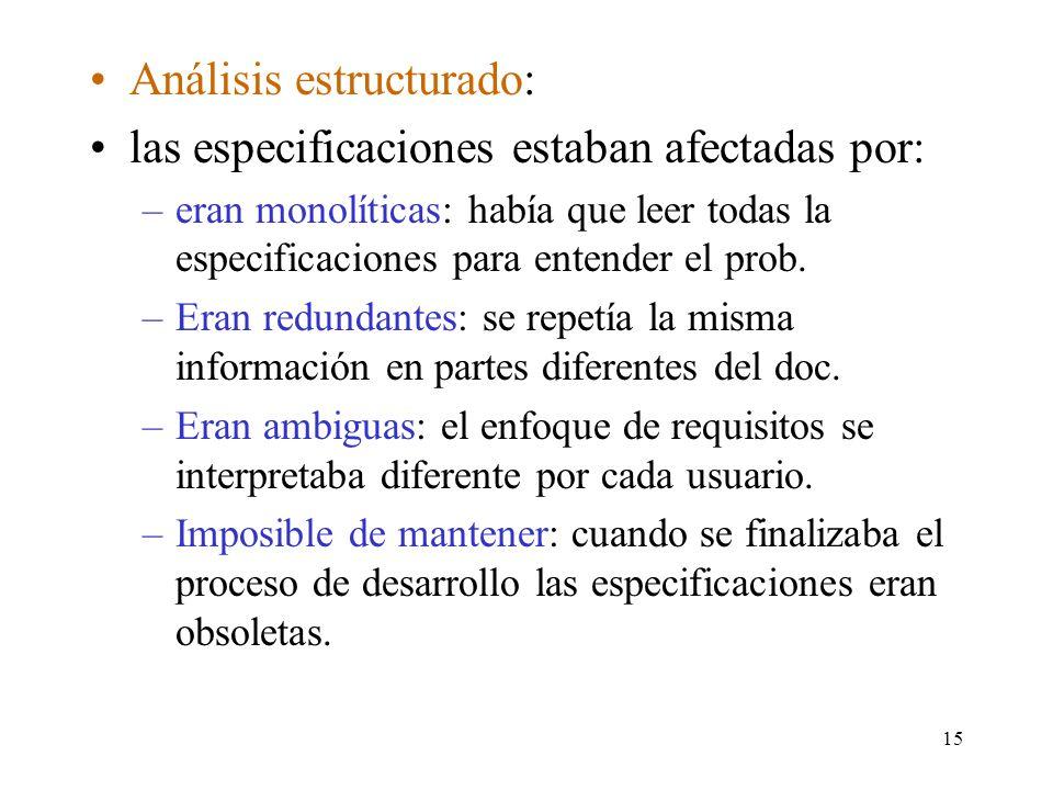 Análisis estructurado: las especificaciones estaban afectadas por: