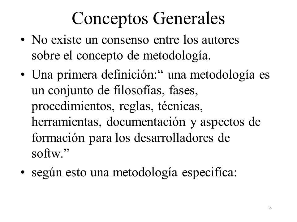 Conceptos Generales No existe un consenso entre los autores sobre el concepto de metodología.