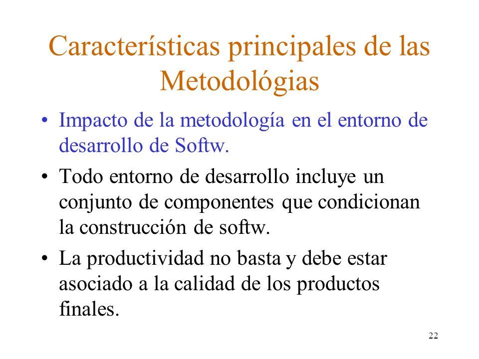 Características principales de las Metodológias