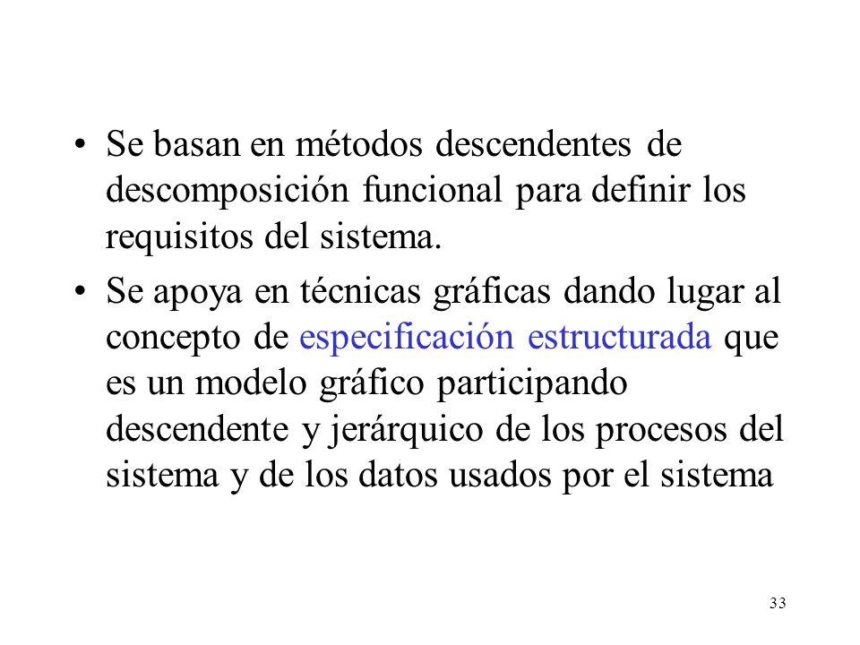Se basan en métodos descendentes de descomposición funcional para definir los requisitos del sistema.