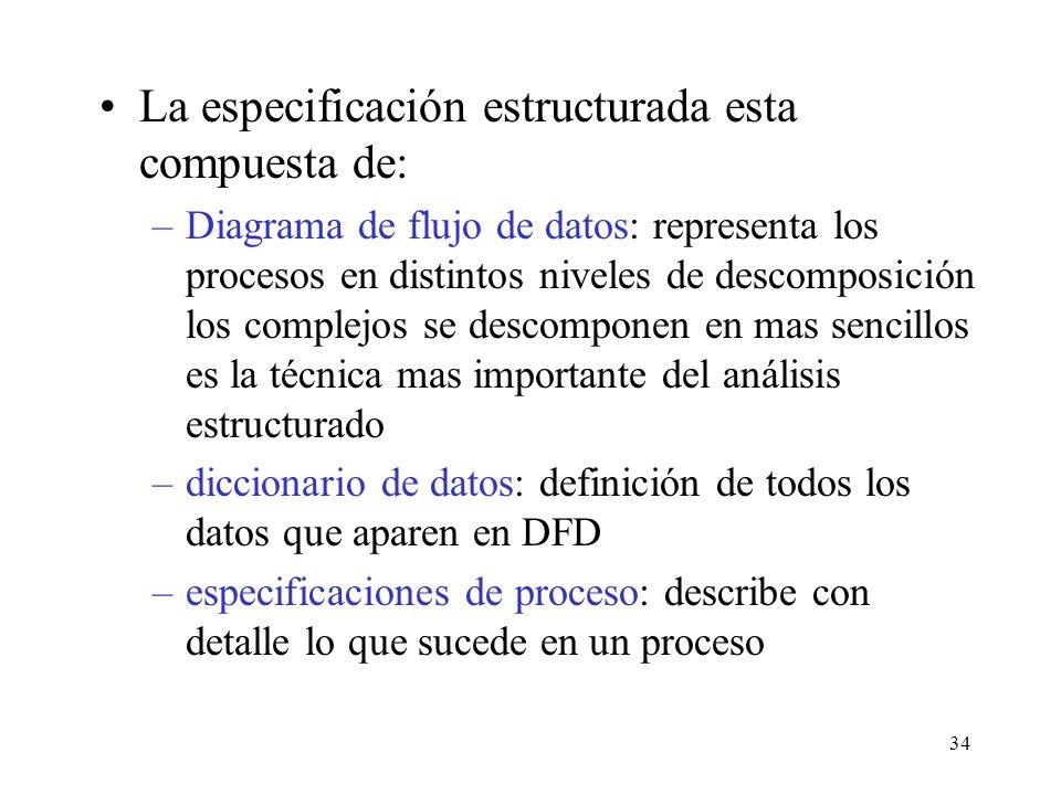La especificación estructurada esta compuesta de:
