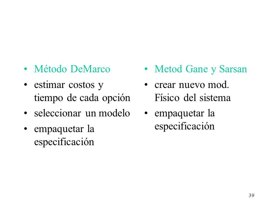 Método DeMarcoestimar costos y tiempo de cada opción. seleccionar un modelo. empaquetar la especificación.