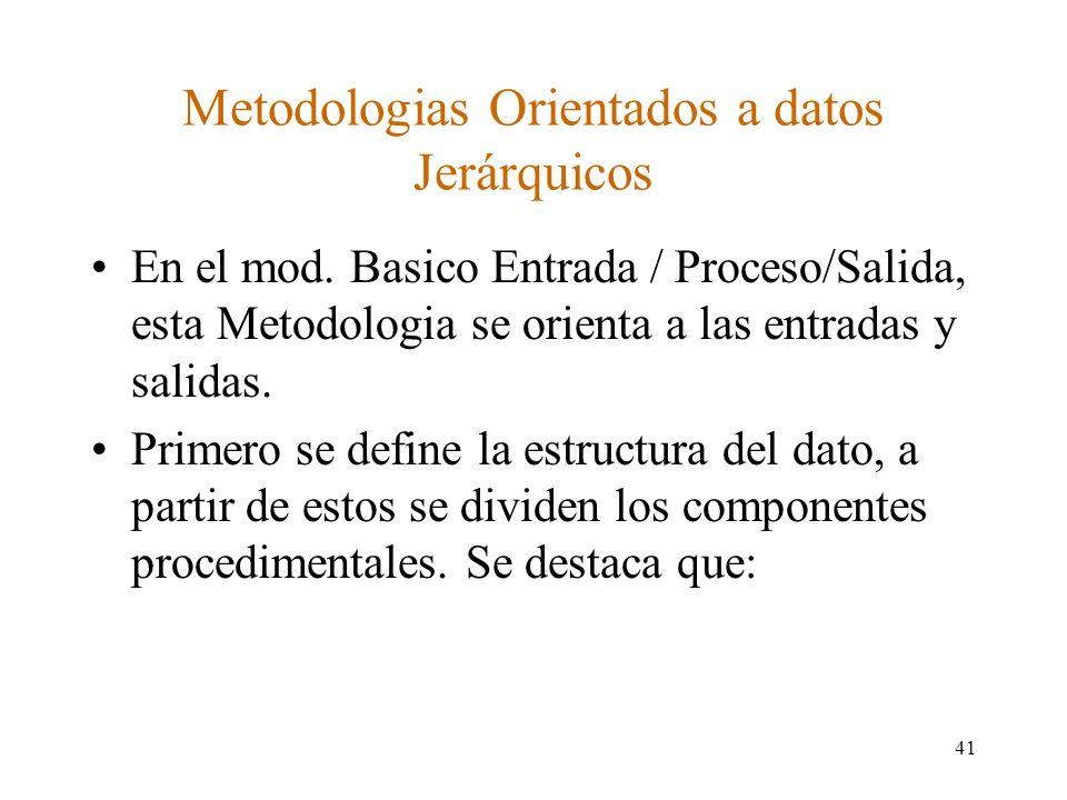 Metodologias Orientados a datos Jerárquicos