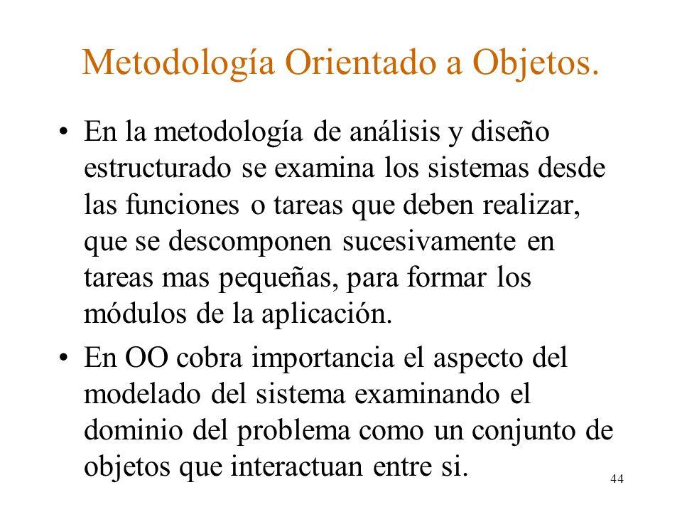 Metodología Orientado a Objetos.