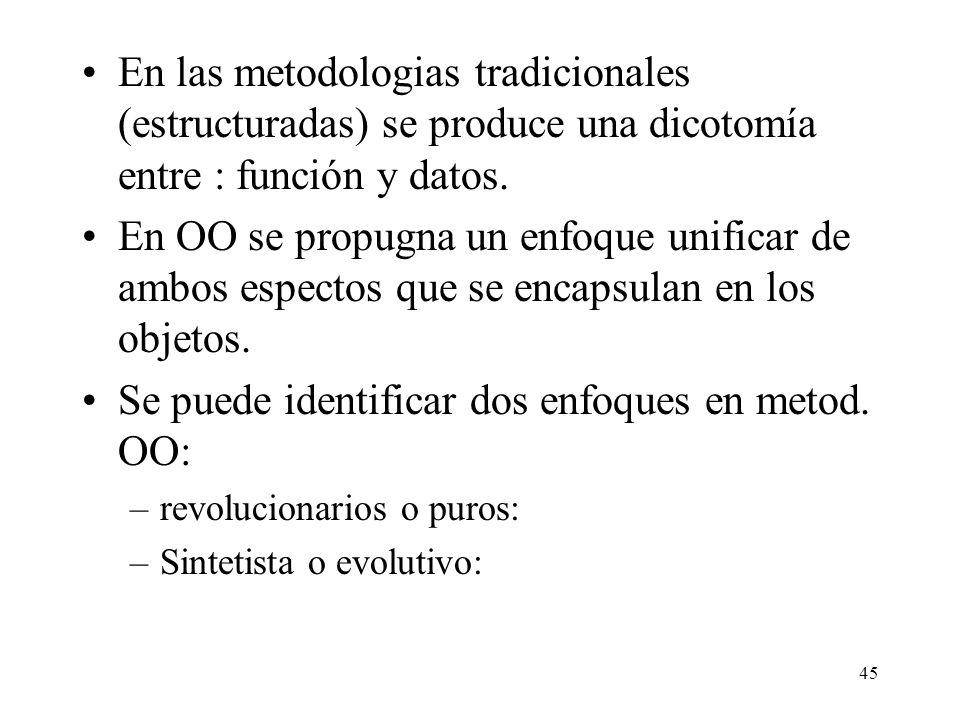 Se puede identificar dos enfoques en metod. OO: