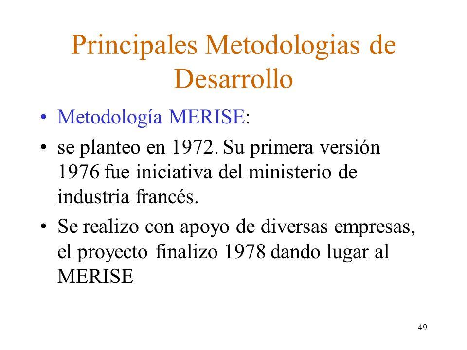 Principales Metodologias de Desarrollo