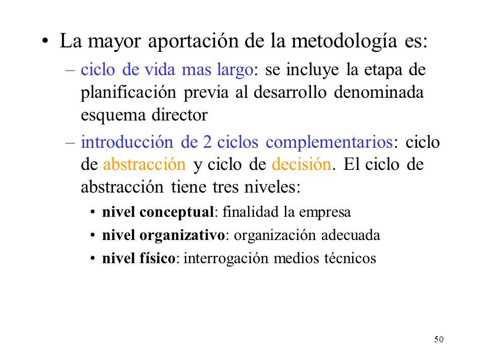 La mayor aportación de la metodología es: