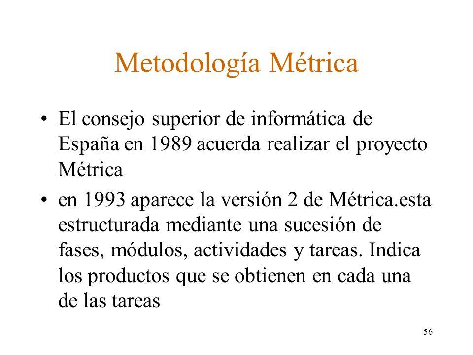 Metodología Métrica El consejo superior de informática de España en 1989 acuerda realizar el proyecto Métrica.