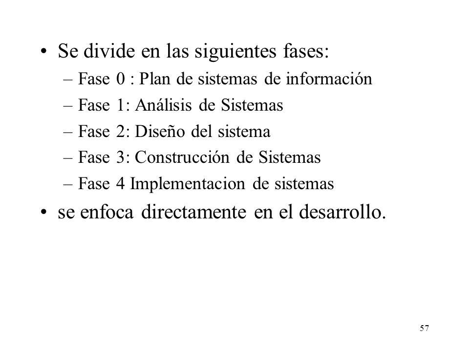 Se divide en las siguientes fases: