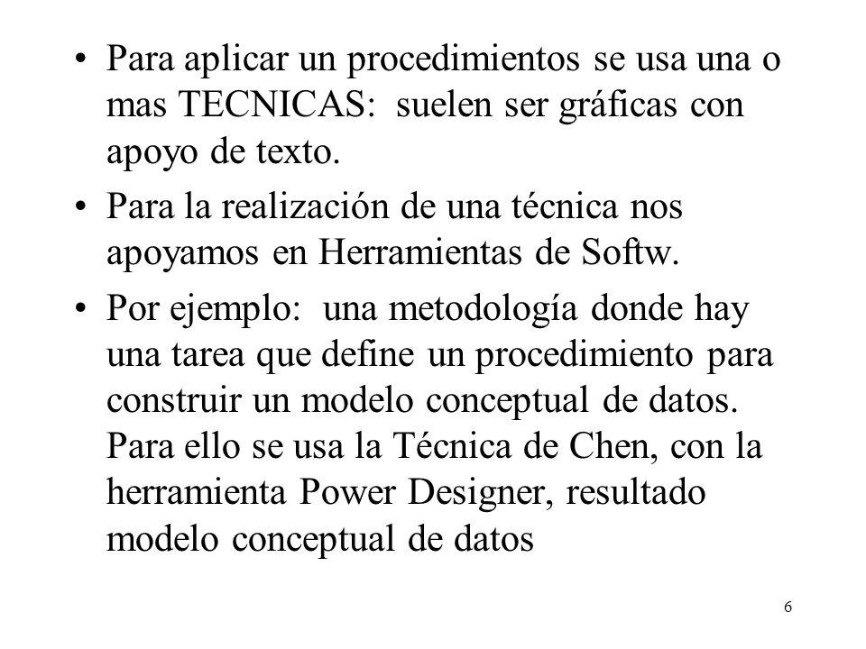 Para aplicar un procedimientos se usa una o mas TECNICAS: suelen ser gráficas con apoyo de texto.