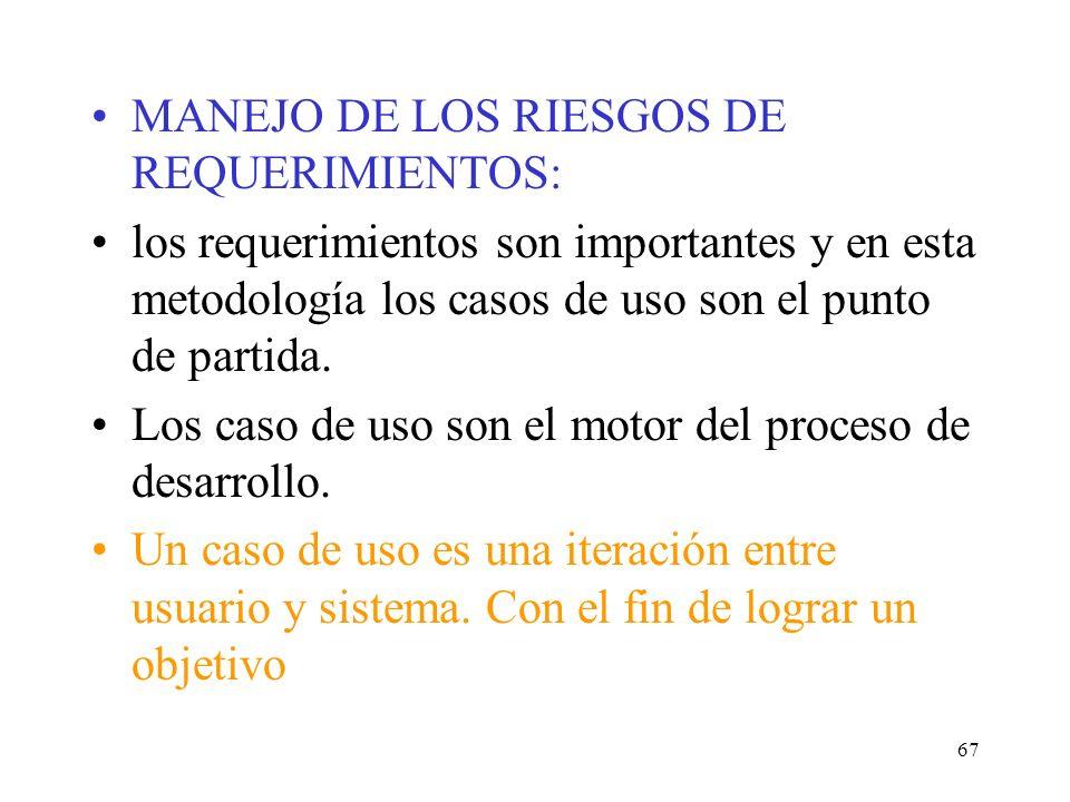 MANEJO DE LOS RIESGOS DE REQUERIMIENTOS: