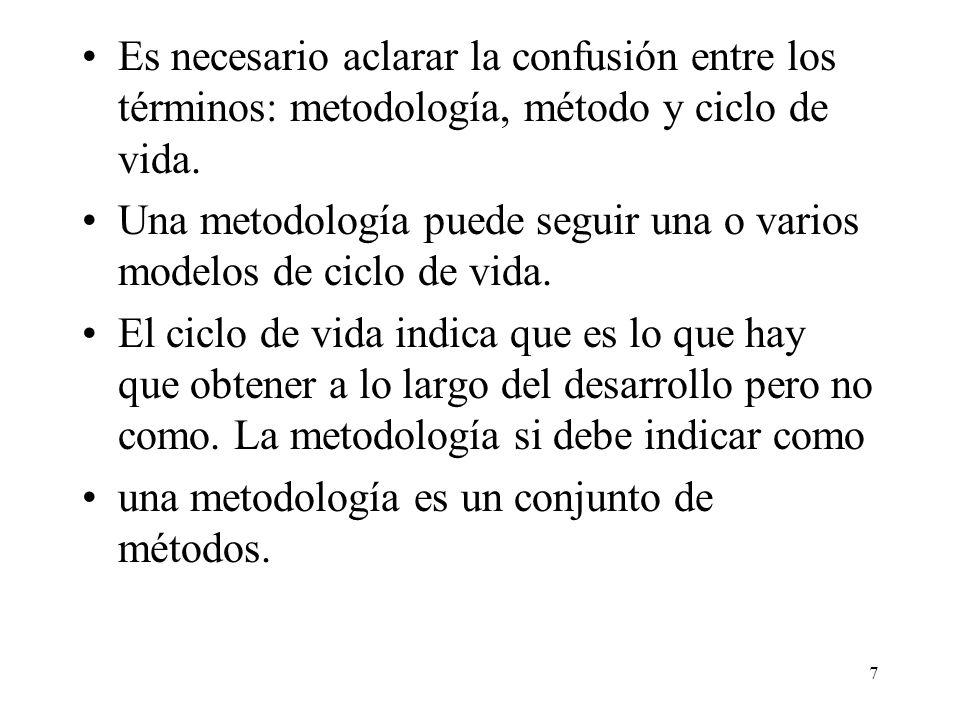 Es necesario aclarar la confusión entre los términos: metodología, método y ciclo de vida.