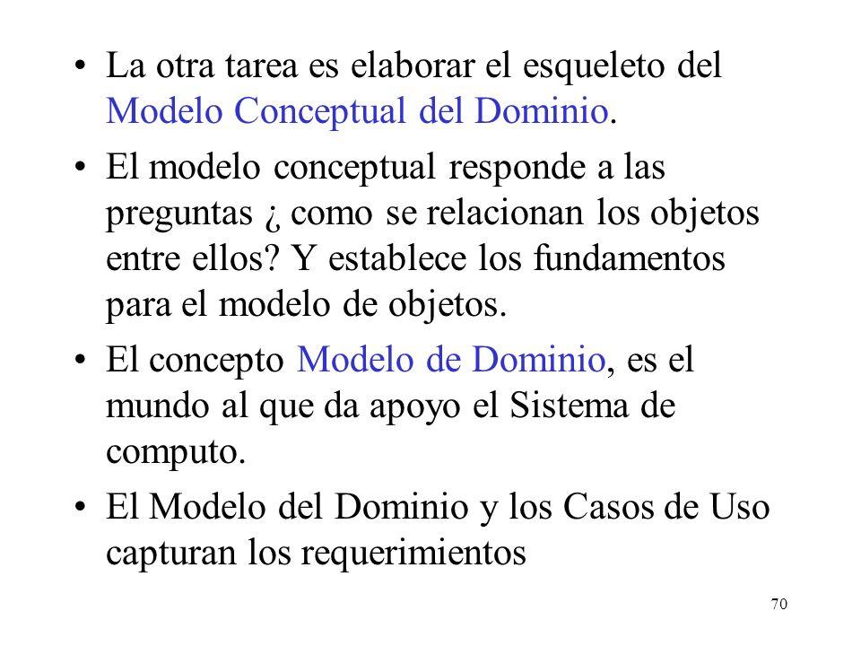 La otra tarea es elaborar el esqueleto del Modelo Conceptual del Dominio.