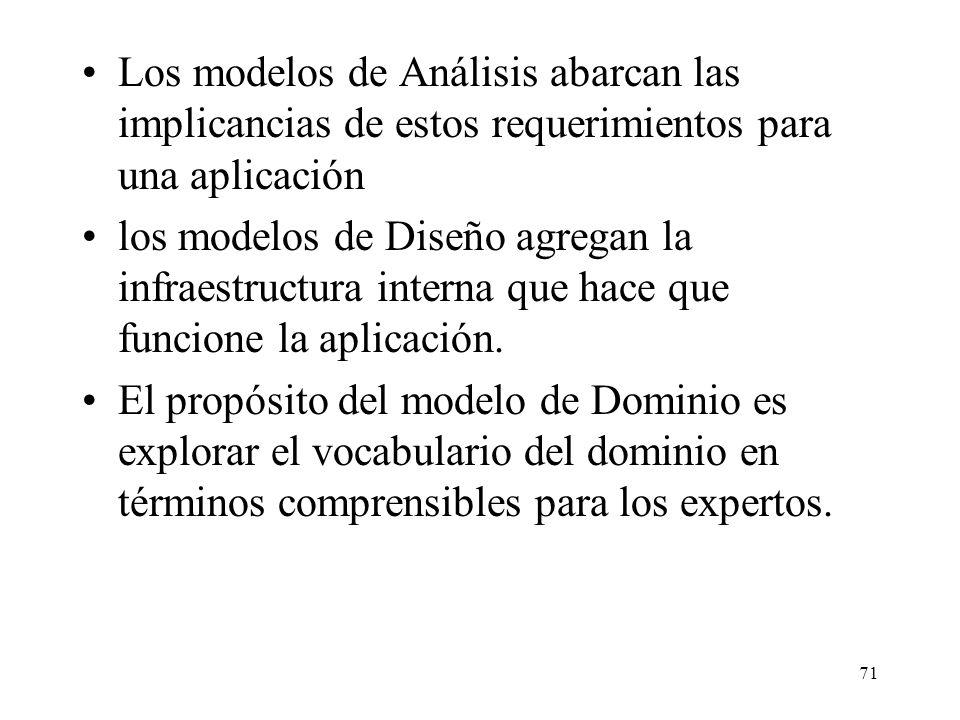 Los modelos de Análisis abarcan las implicancias de estos requerimientos para una aplicación