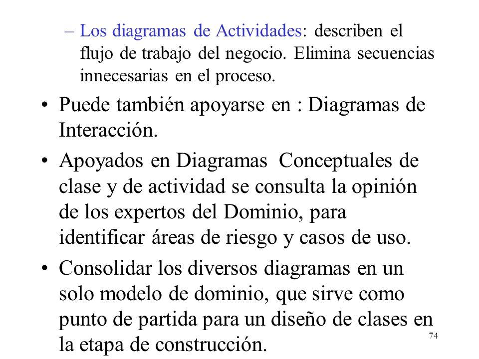 Puede también apoyarse en : Diagramas de Interacción.