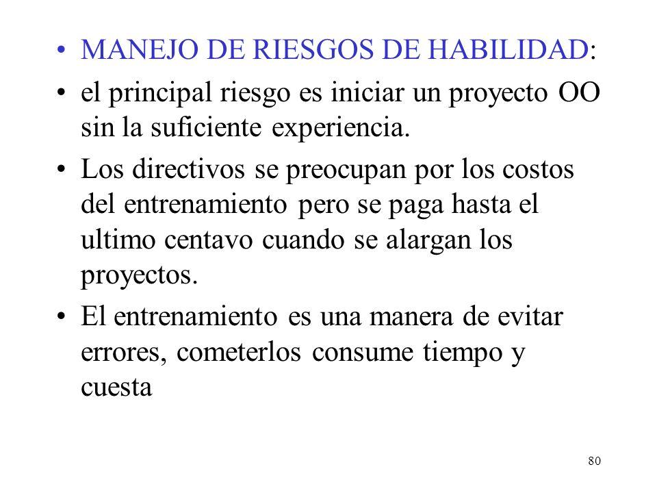 MANEJO DE RIESGOS DE HABILIDAD: