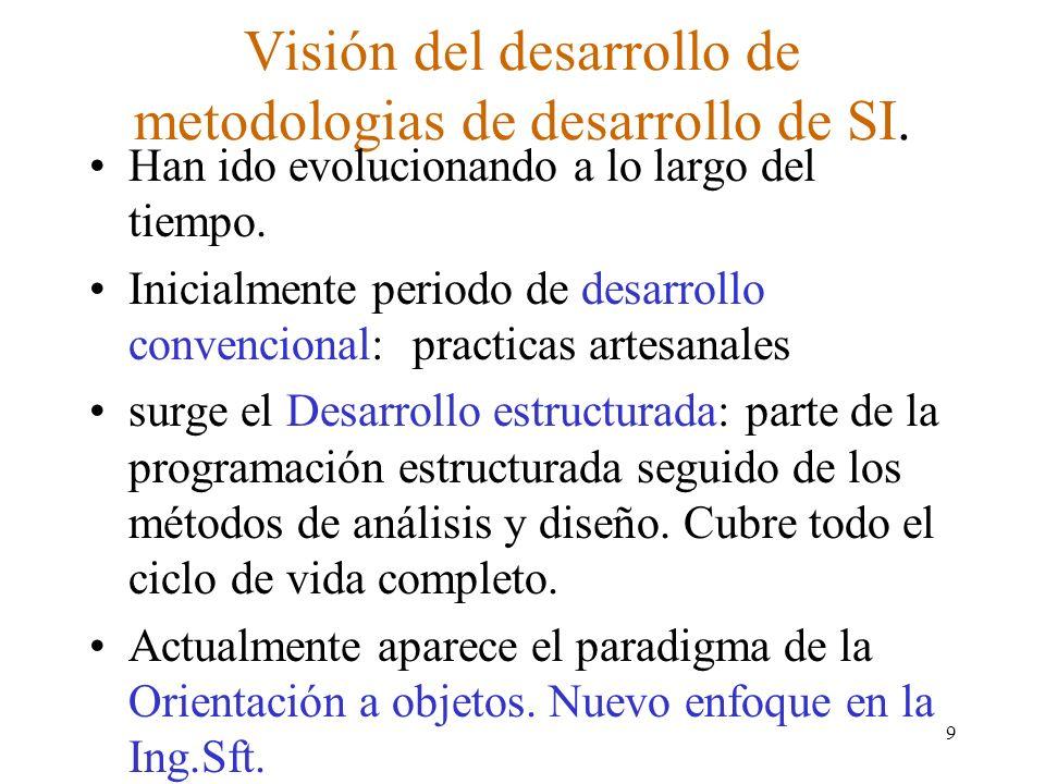 Visión del desarrollo de metodologias de desarrollo de SI.