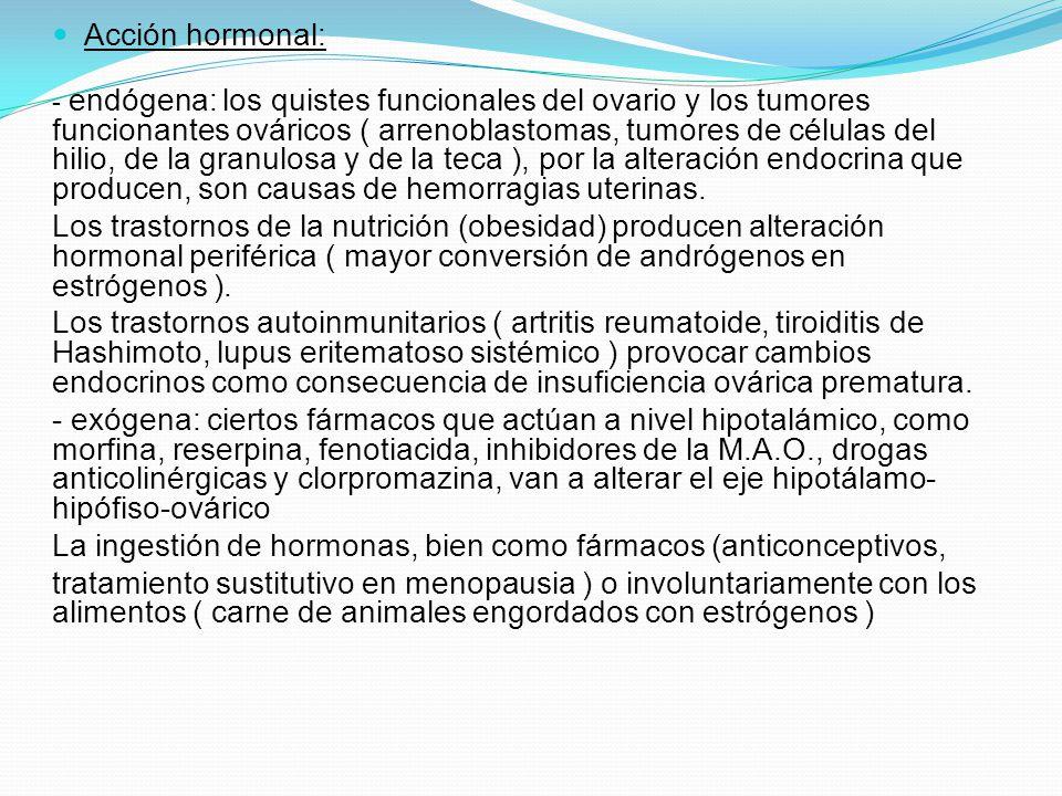 La ingestión de hormonas, bien como fármacos (anticonceptivos,