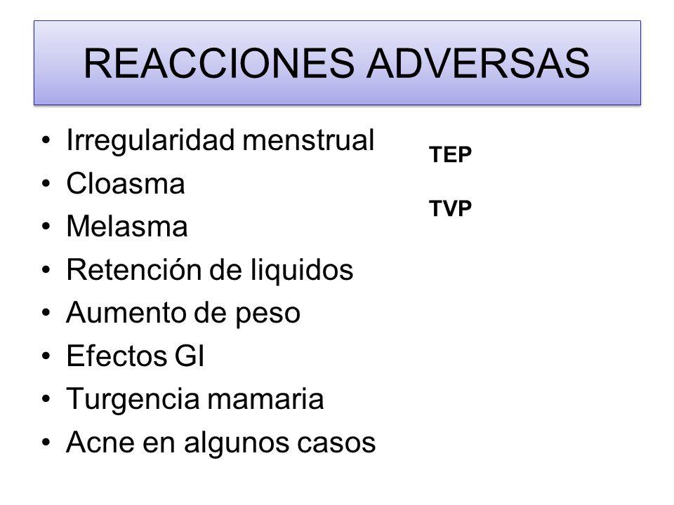 REACCIONES ADVERSAS Irregularidad menstrual Cloasma Melasma