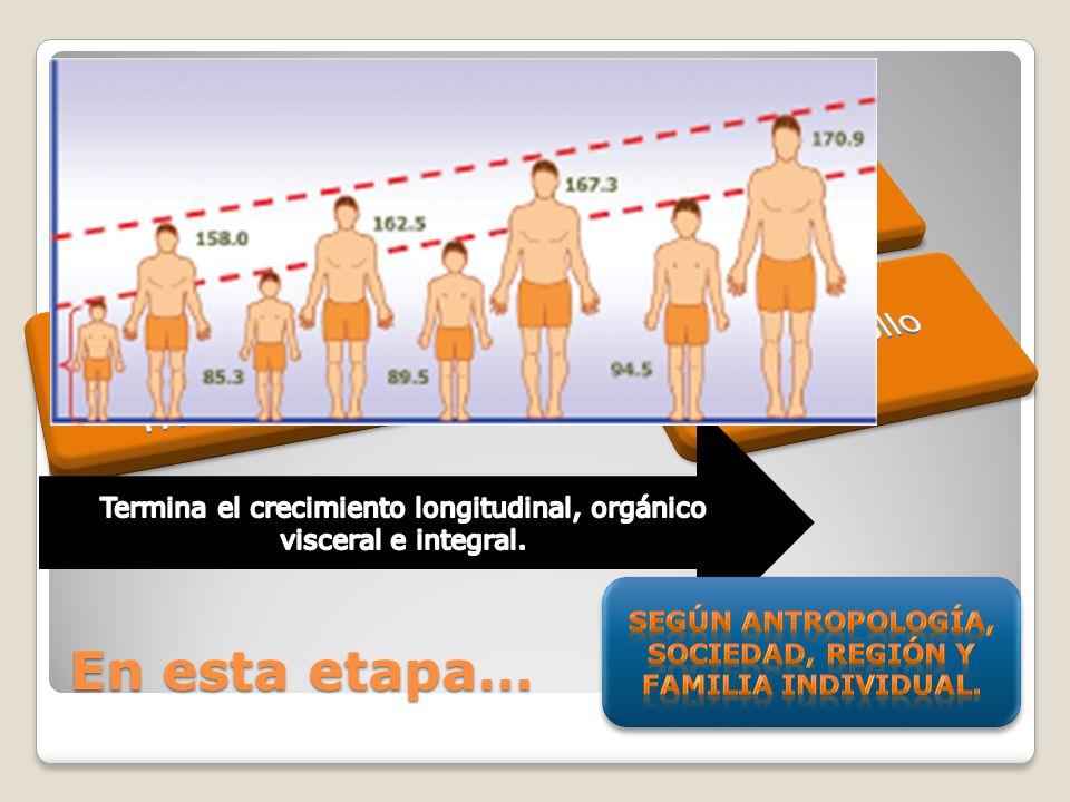Según antropología, sociedad, región y familia individual.