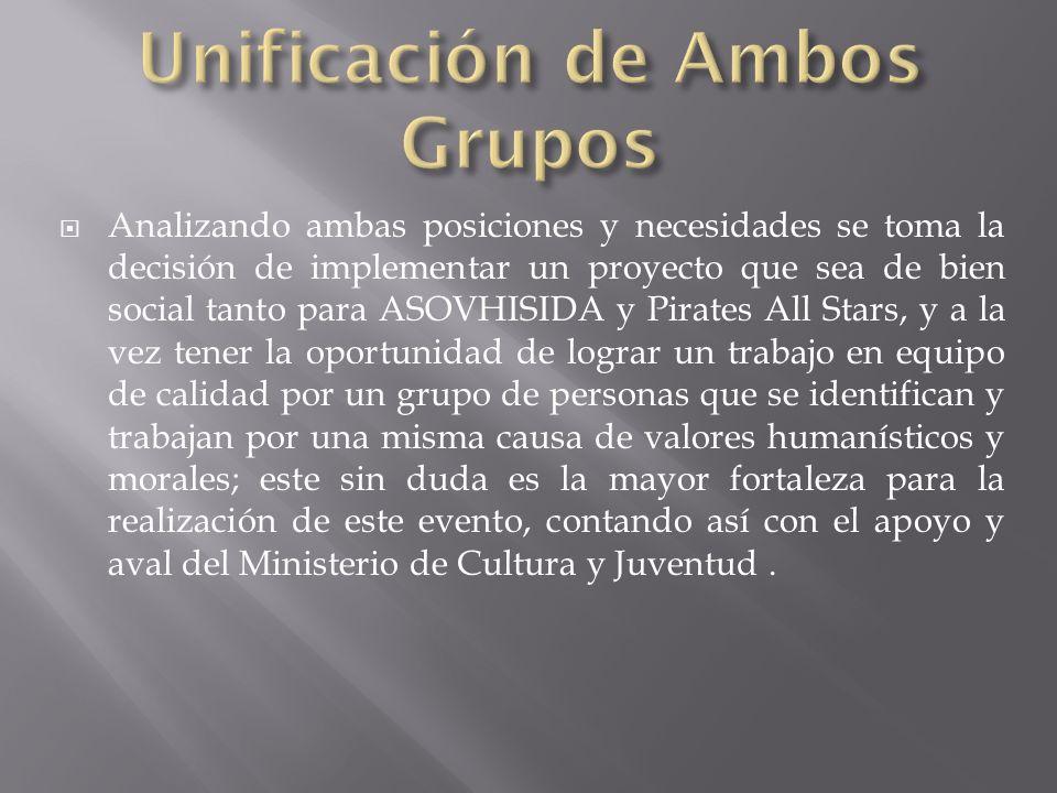 Unificación de Ambos Grupos
