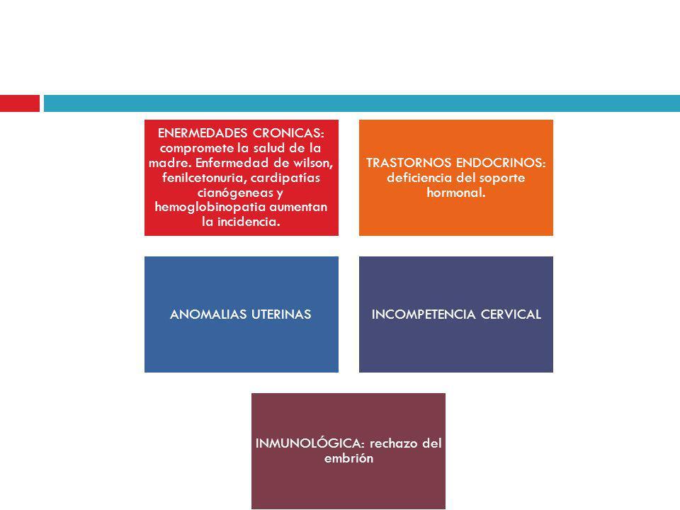 TRASTORNOS ENDOCRINOS: deficiencia del soporte hormonal.