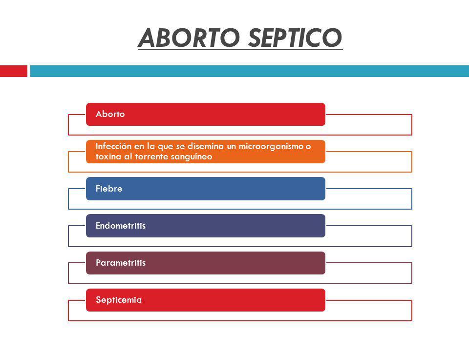 ABORTO SEPTICO Aborto. Infección en la que se disemina un microorganismo o toxina al torrente sanguíneo.