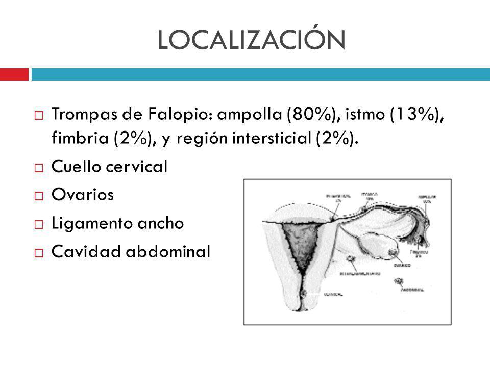 LOCALIZACIÓN Trompas de Falopio: ampolla (80%), istmo (13%), fimbria (2%), y región intersticial (2%).