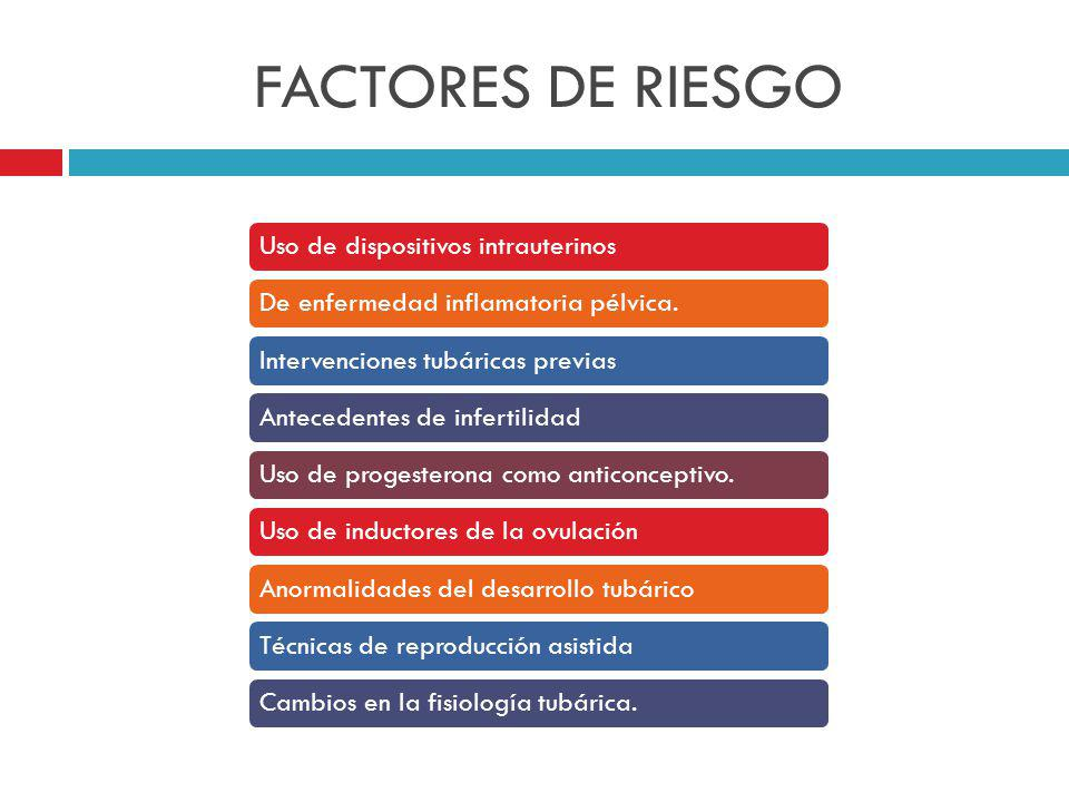 FACTORES DE RIESGO Uso de dispositivos intrauterinos